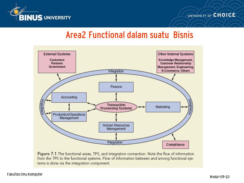 Fakultas Ilmu Komputer Modul-09-20 Area2 Functional dalam suatu Bisnis