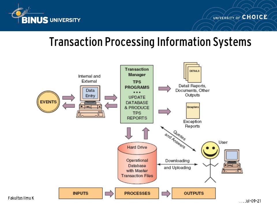 Fakultas Ilmu Komputer Modul-09-21 Transaction Processing Information Systems