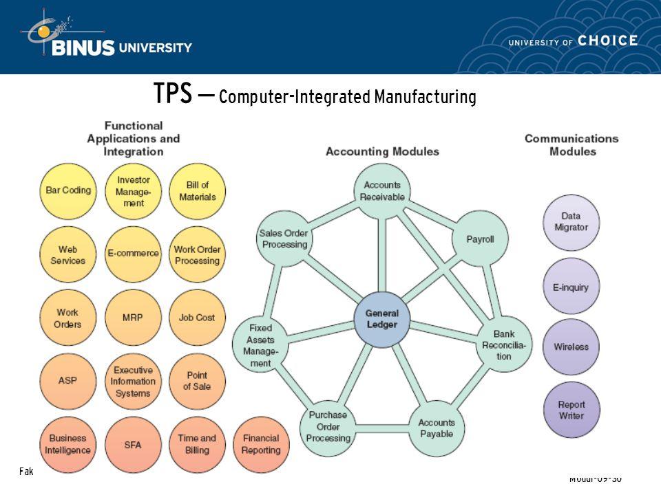 Fakultas Ilmu Komputer Modul-09-30 TPS – Computer-Integrated Manufacturing