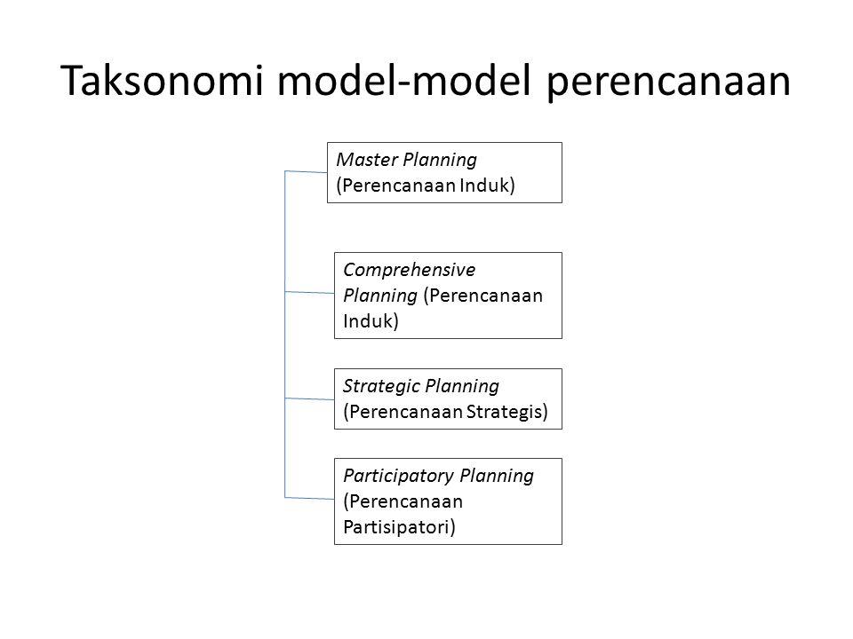 Taksonomi model-model perencanaan Master Planning (Perencanaan Induk) Comprehensive Planning (Perencanaan Induk) Strategic Planning (Perencanaan Strat