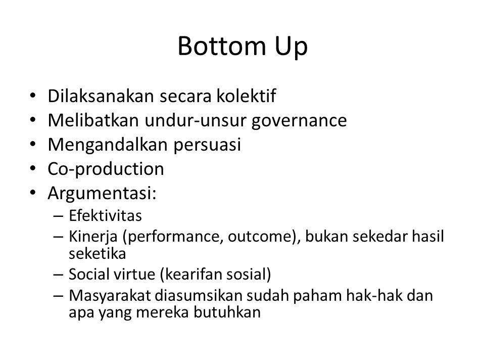 Bottom Up Dilaksanakan secara kolektif Melibatkan undur-unsur governance Mengandalkan persuasi Co-production Argumentasi: – Efektivitas – Kinerja (per