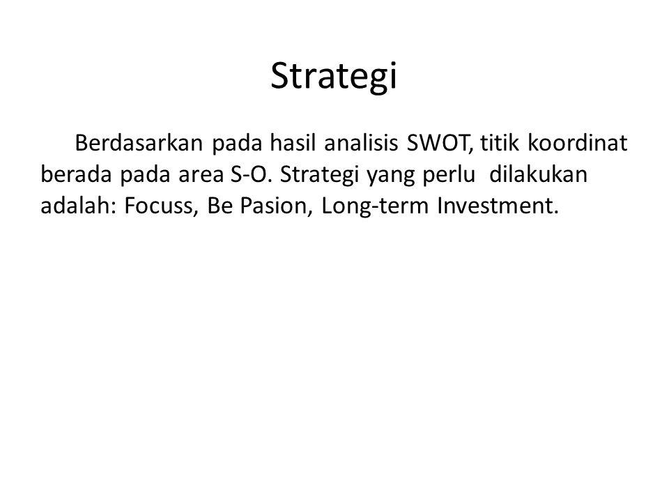 Strategi Berdasarkan pada hasil analisis SWOT, titik koordinat berada pada area S-O.