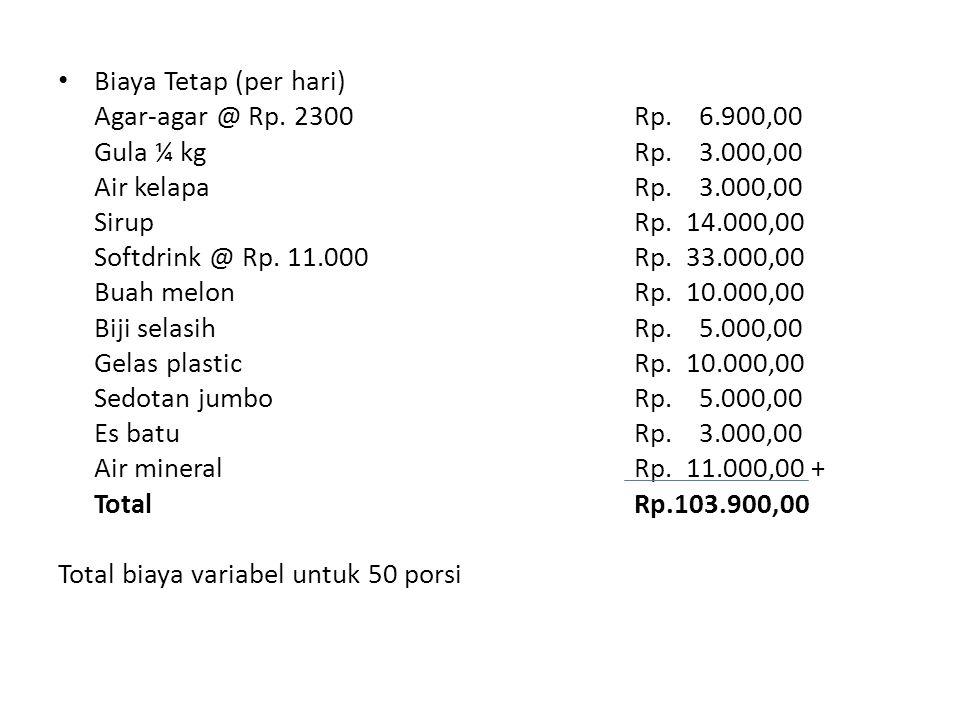 Biaya Tetap (per hari) Agar-agar @ Rp. 2300Rp. 6.900,00 Gula ¼ kgRp.