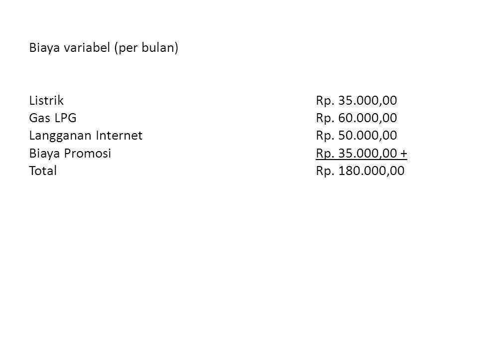 Biaya variabel (per bulan) ListrikRp. 35.000,00 Gas LPGRp.