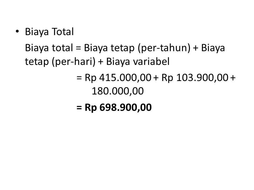 Biaya Total Biaya total = Biaya tetap (per-tahun) + Biaya tetap (per-hari) + Biaya variabel = Rp 415.000,00 + Rp 103.900,00 + 180.000,00 = Rp 698.900,00