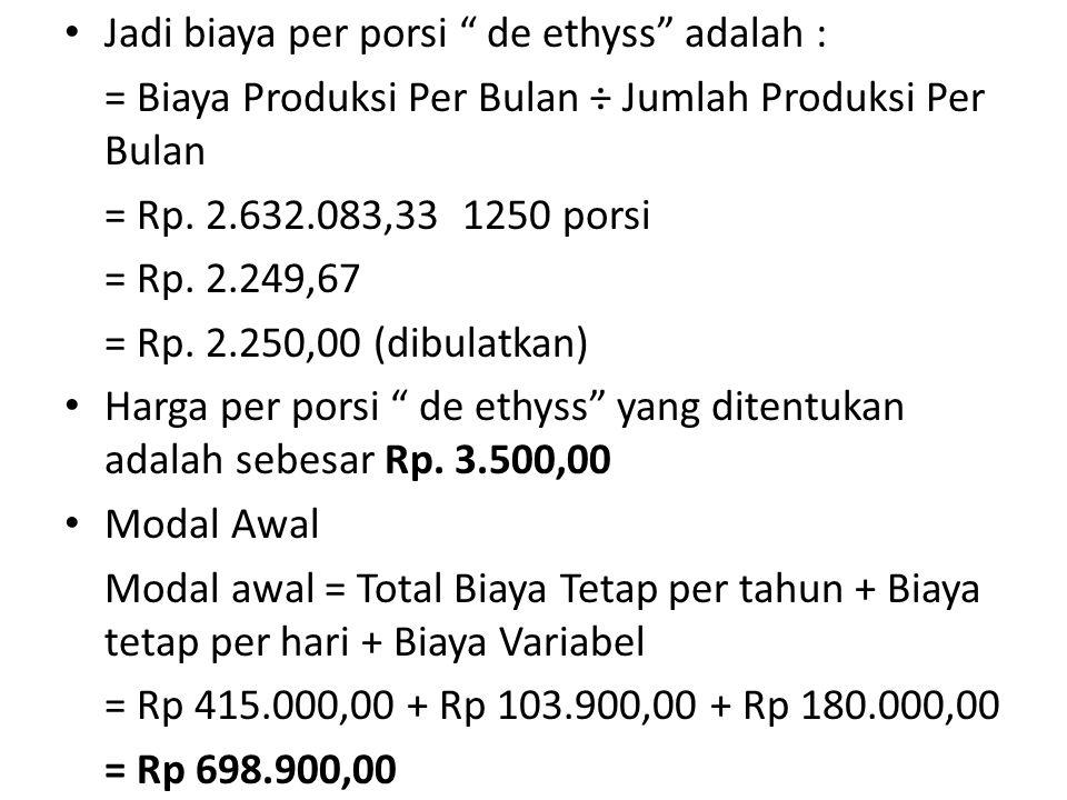 Jadi biaya per porsi de ethyss adalah : = Biaya Produksi Per Bulan ÷ Jumlah Produksi Per Bulan = Rp.