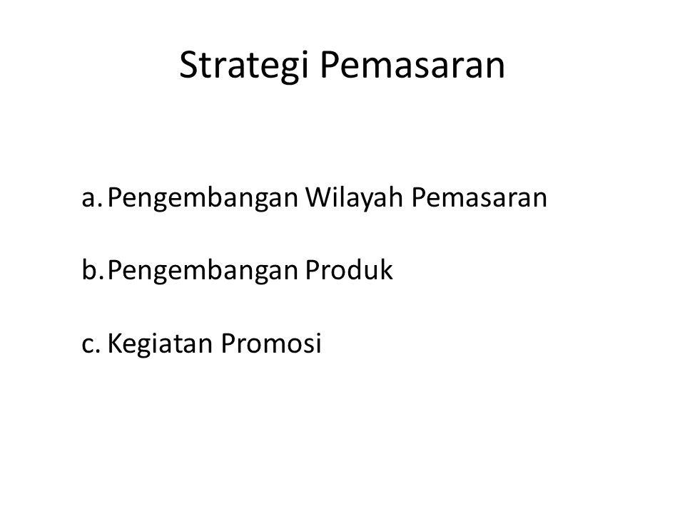 Strategi Pemasaran a.Pengembangan Wilayah Pemasaran b.Pengembangan Produk c.Kegiatan Promosi