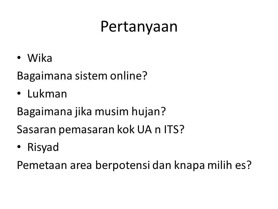 Pertanyaan Wika Bagaimana sistem online. Lukman Bagaimana jika musim hujan.