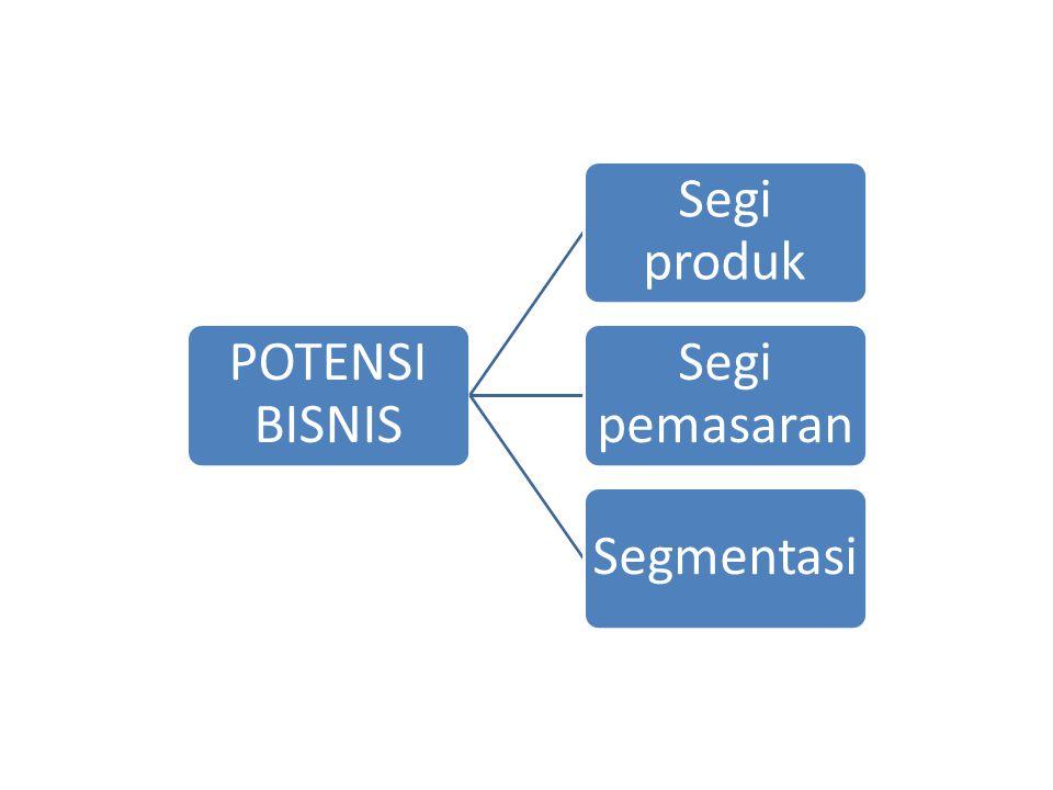 Direktur : Tugas dari direktur adalah memimpin semua jalannya manajemen mulai dari input, proses, dan output.