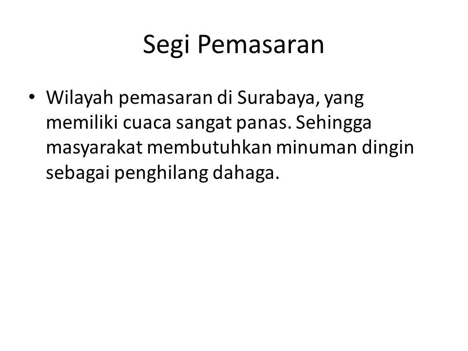 Segmentasi Sasaran utama yang dituju adalah mahasiswa di universitas besar Surabaya, yaitu UNAIR dan ITS.