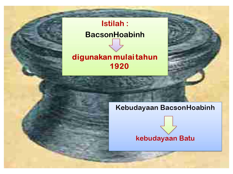 Istilah : BacsonHoabinh digunakan mulai tahun 1920 Istilah : BacsonHoabinh digunakan mulai tahun 1920 Kebudayaan BacsonHoabinh kebudayaan Batu Kebudayaan BacsonHoabinh kebudayaan Batu