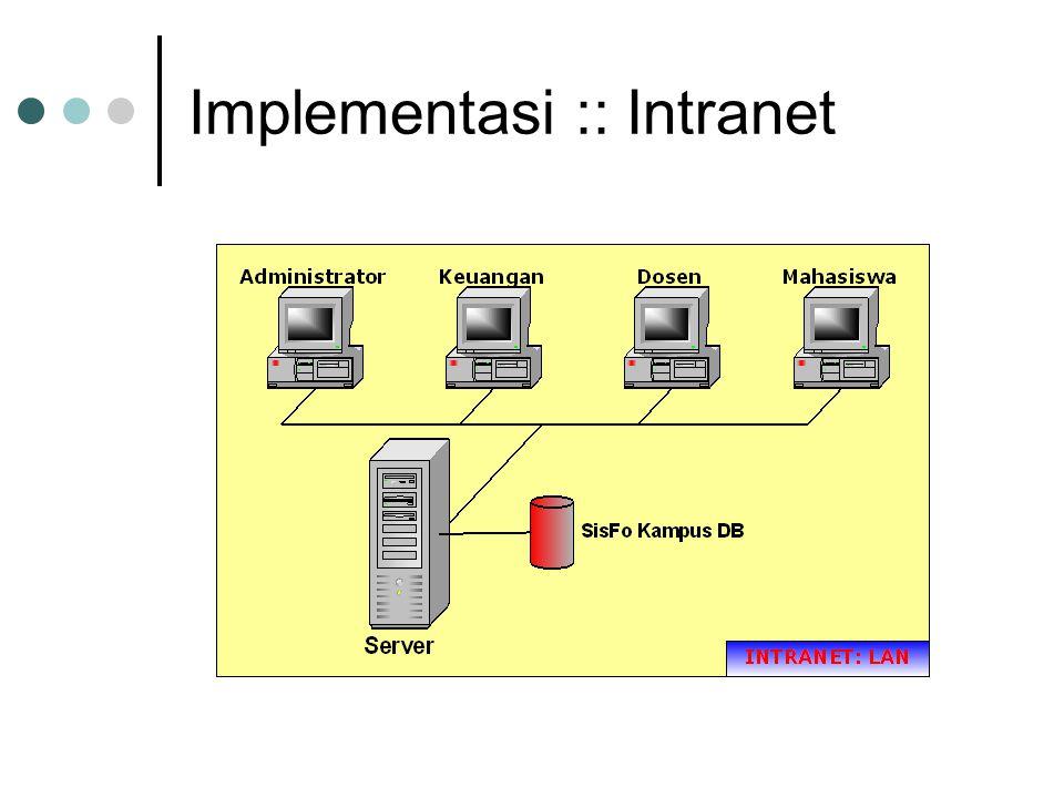 Implementasi :: Internet Hosting