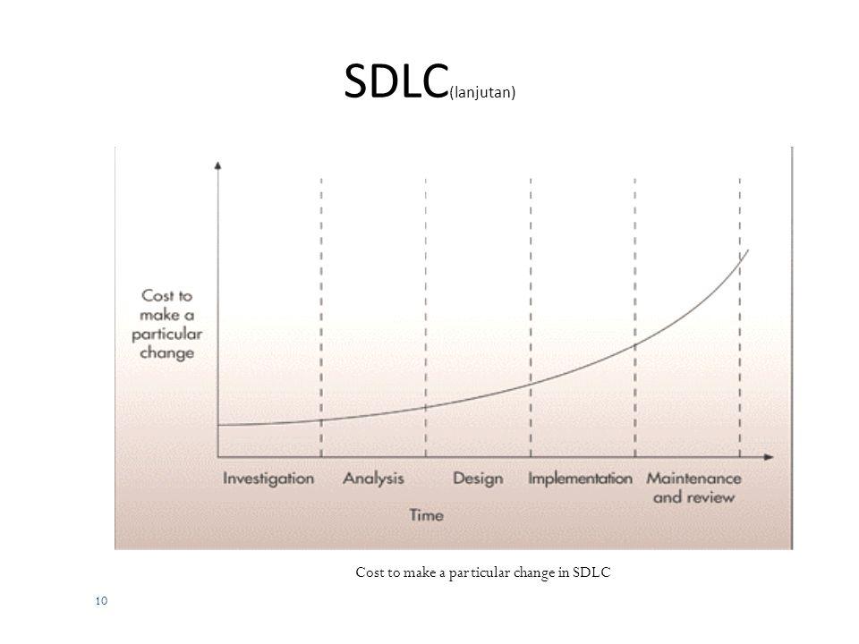 9 SDLC (lanjutan)