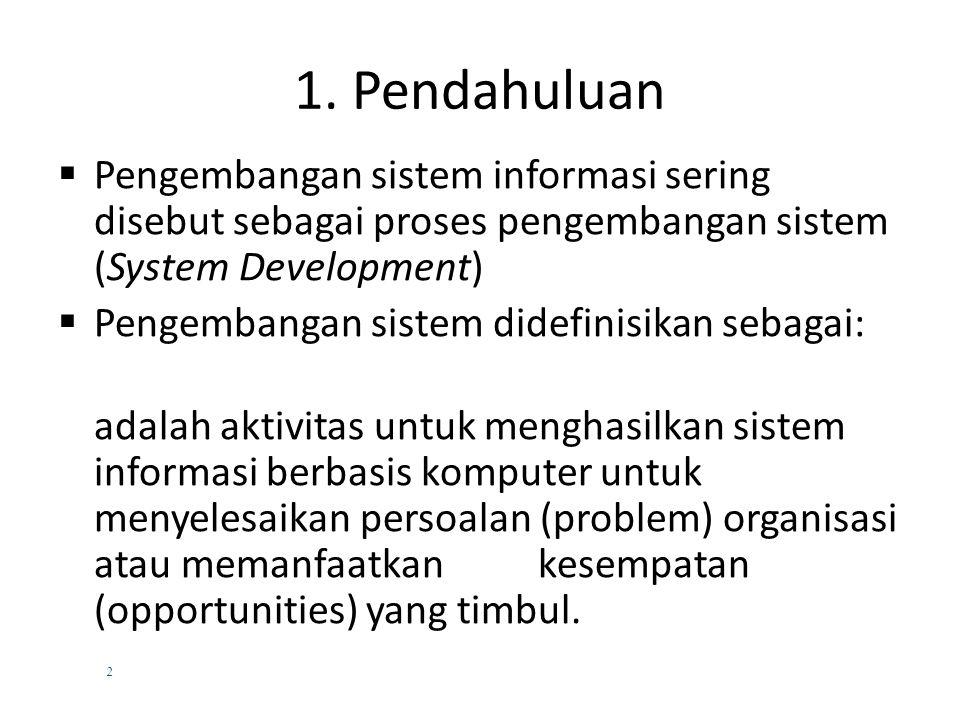 Pengembangan Sistem Informasi