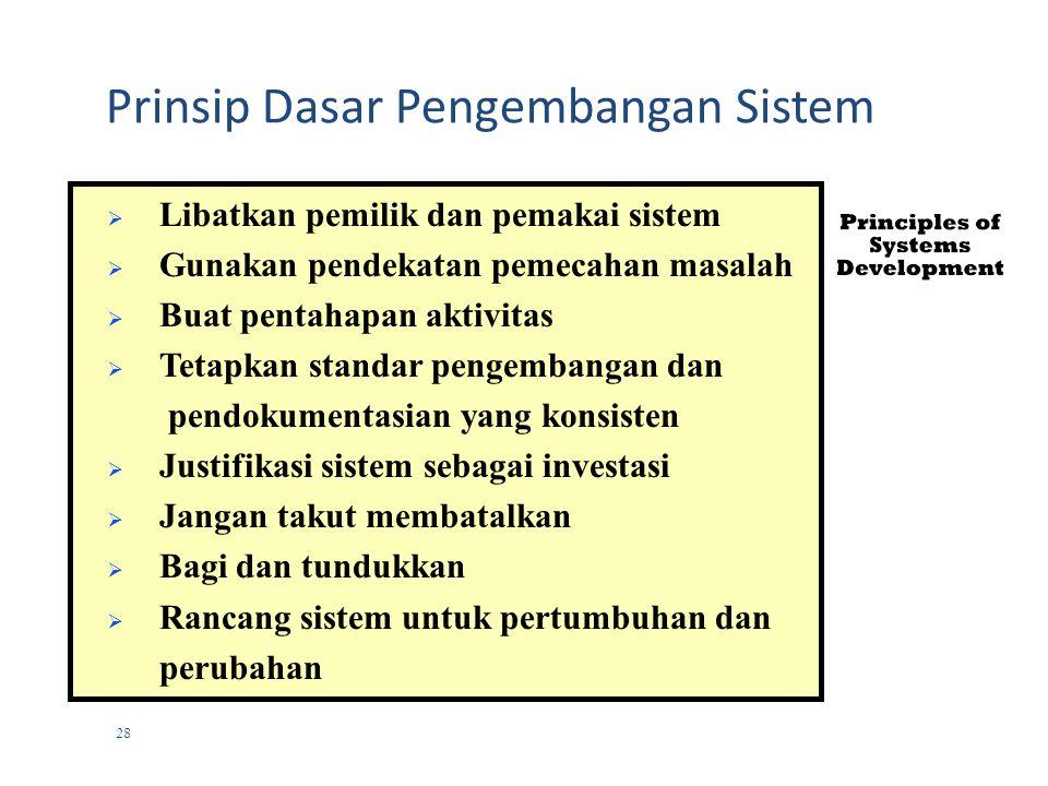 27 Prinsip Dasar Pengembangan Sistem  (lanjutan Prinsip 8:)  Sistem yang dirancang hanya untuk memenuhi kebutuhan saat ini akan sulit disesuaikan untuk menghadapi perubahan- perubahan.