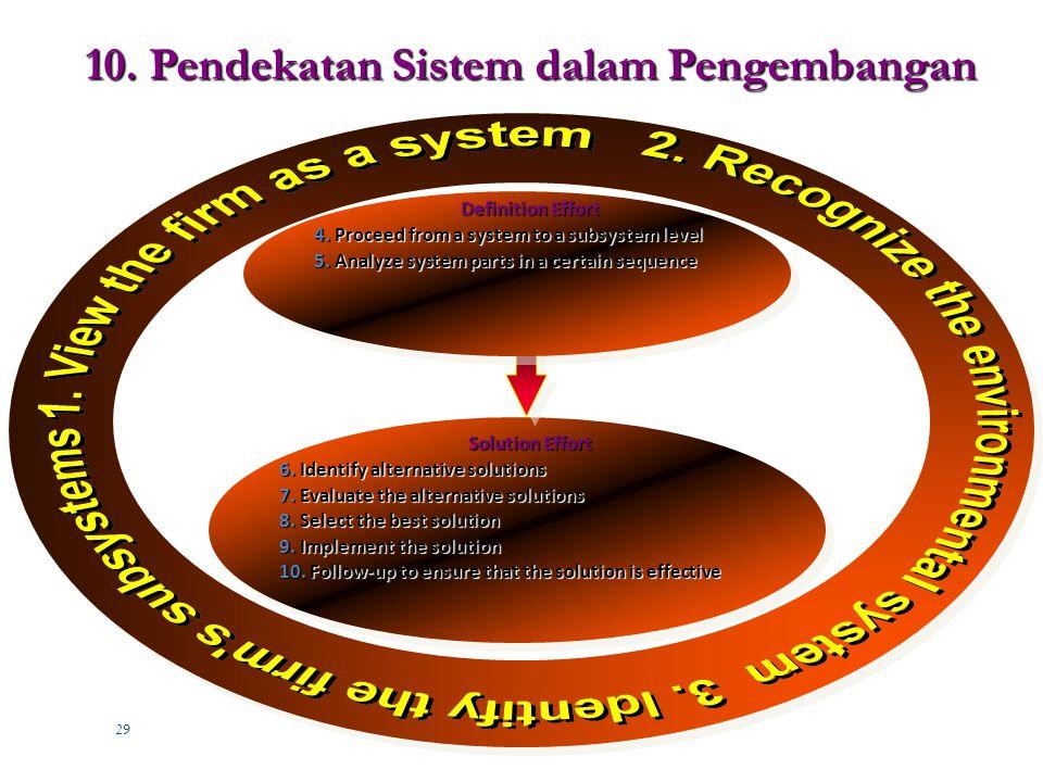 28 Prinsip Dasar Pengembangan Sistem  Libatkan pemilik dan pemakai sistem  Gunakan pendekatan pemecahan masalah  Buat pentahapan aktivitas  Tetapkan standar pengembangan dan pendokumentasian yang konsisten  Justifikasi sistem sebagai investasi  Jangan takut membatalkan  Bagi dan tundukkan  Rancang sistem untuk pertumbuhan dan perubahan