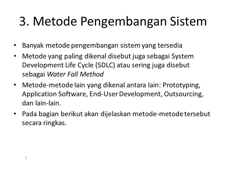 4 2. Konteks Pengembangan Sistem