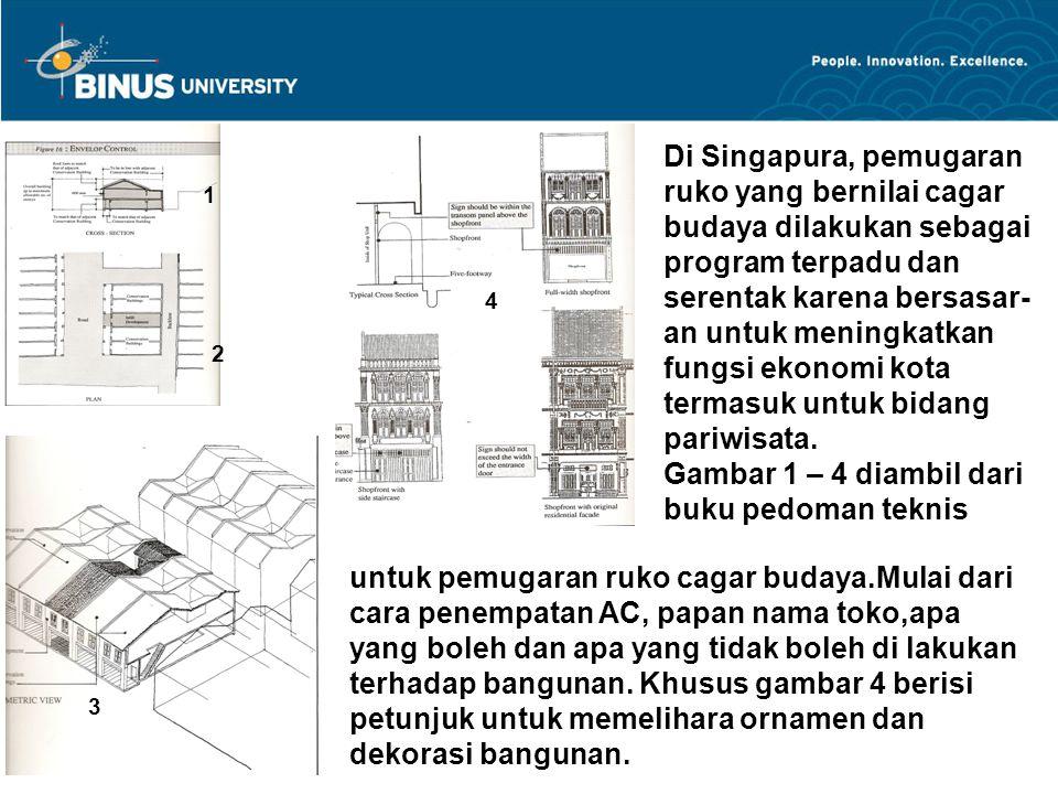 1 2 3 4 Di Singapura, pemugaran ruko yang bernilai cagar budaya dilakukan sebagai program terpadu dan serentak karena bersasar- an untuk meningkatkan fungsi ekonomi kota termasuk untuk bidang pariwisata.
