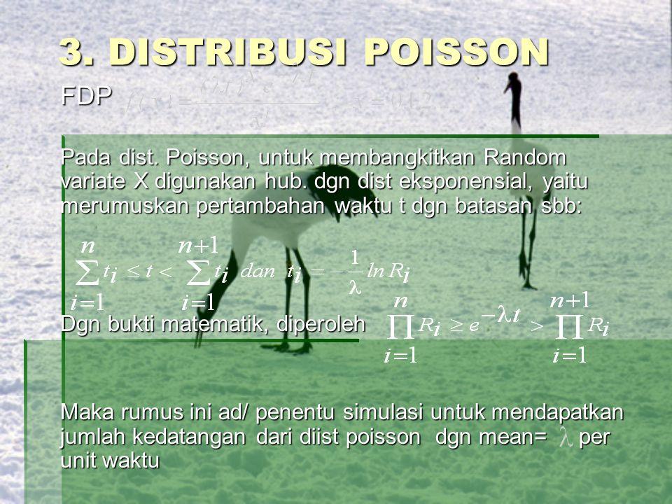 3. DISTRIBUSI POISSON FDP Pada dist. Poisson, untuk membangkitkan Random variate X digunakan hub. dgn dist eksponensial, yaitu merumuskan pertambahan