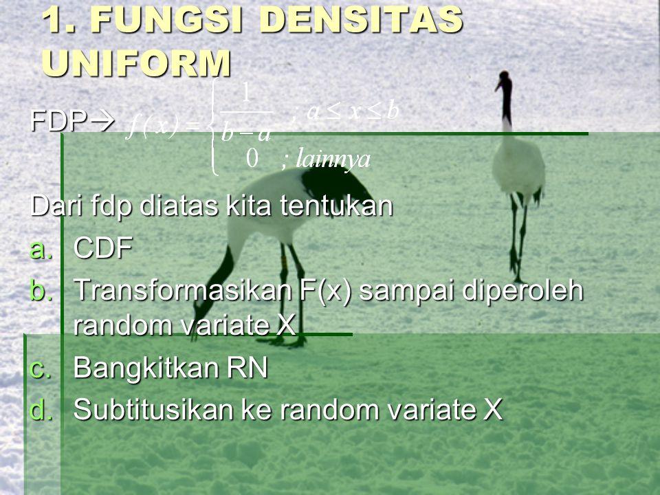 1. FUNGSI DENSITAS UNIFORM FDP  Dari fdp diatas kita tentukan a.CDF b.Transformasikan F(x) sampai diperoleh random variate X c.Bangkitkan RN d.Subtit