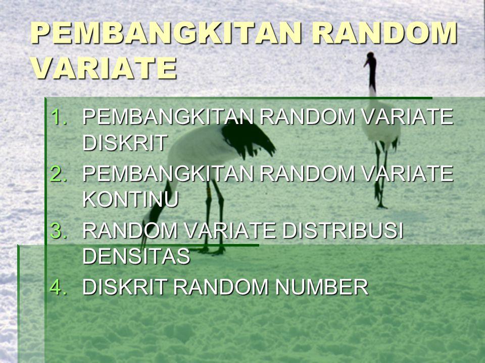 PEMBANGKITAN RANDOM VARIATE 1.PEMBANGKITAN RANDOM VARIATE DISKRIT 2.PEMBANGKITAN RANDOM VARIATE KONTINU 3.RANDOM VARIATE DISTRIBUSI DENSITAS 4.DISKRIT