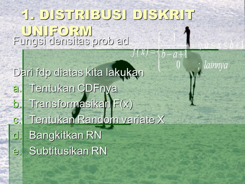 1. DISTRIBUSI DISKRIT UNIFORM Fungsi densitas prob ad Dari fdp diatas kita lakukan a.Tentukan CDFnya b.Transformasikan F(x) c.Tentukan Random variate