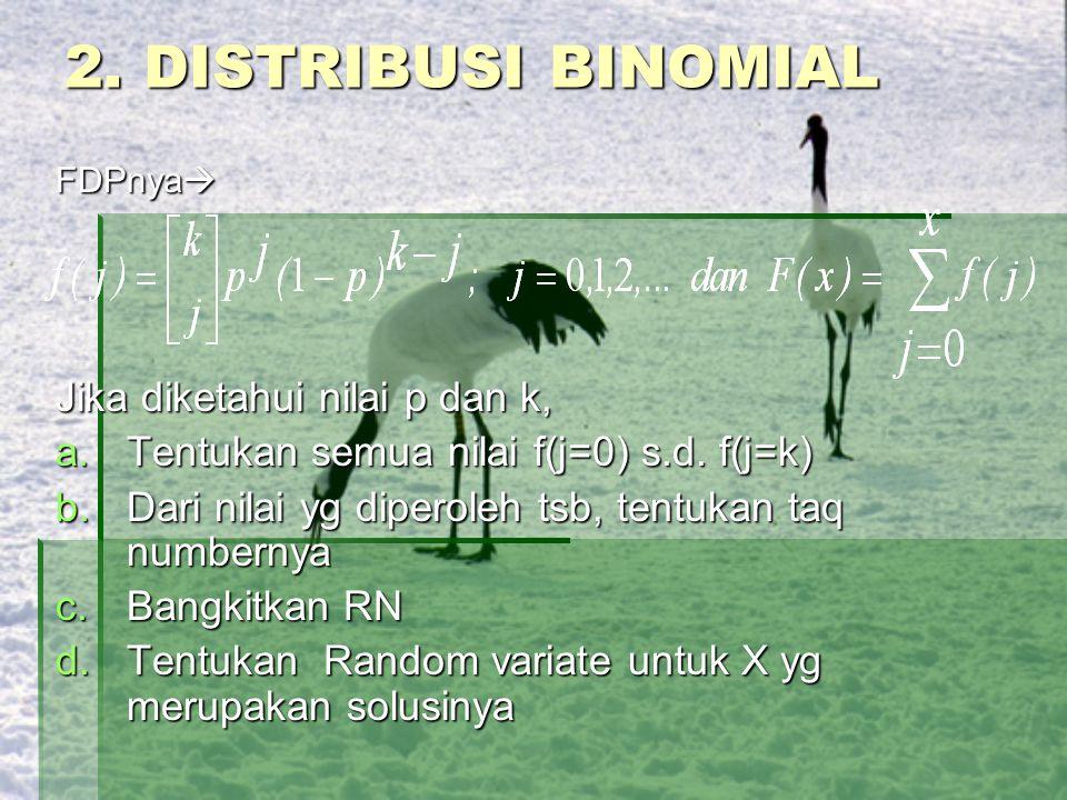 2. DISTRIBUSI BINOMIAL FDPnya  Jika diketahui nilai p dan k, a.Tentukan semua nilai f(j=0) s.d. f(j=k) b.Dari nilai yg diperoleh tsb, tentukan taq nu