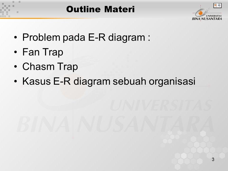 3 Outline Materi Problem pada E-R diagram : Fan Trap Chasm Trap Kasus E-R diagram sebuah organisasi