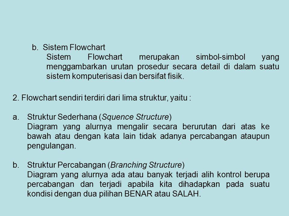 b.Sistem Flowchart Sistem Flowchart merupakan simbol-simbol yang menggambarkan urutan prosedur secara detail di dalam suatu sistem komputerisasi dan bersifat fisik.