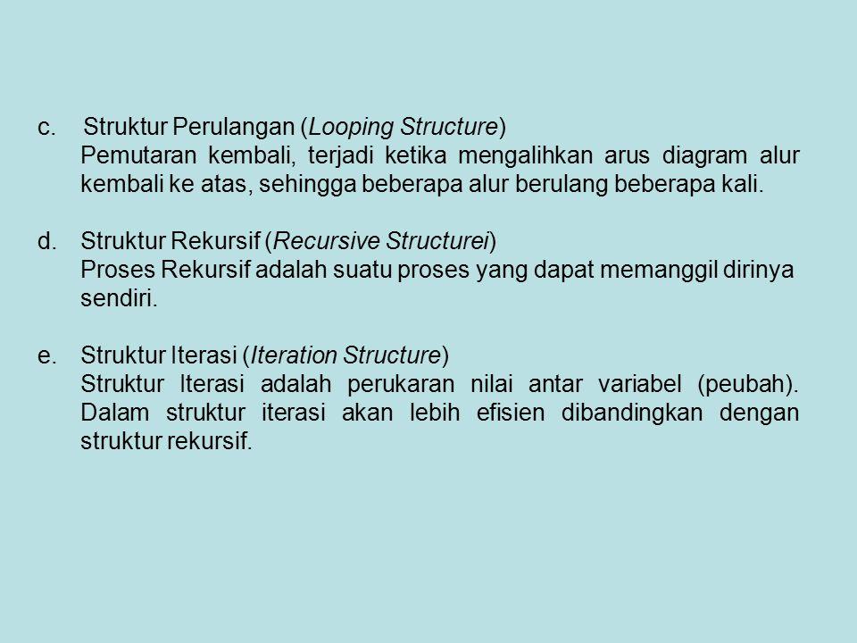 c. Struktur Perulangan (Looping Structure) Pemutaran kembali, terjadi ketika mengalihkan arus diagram alur kembali ke atas, sehingga beberapa alur ber