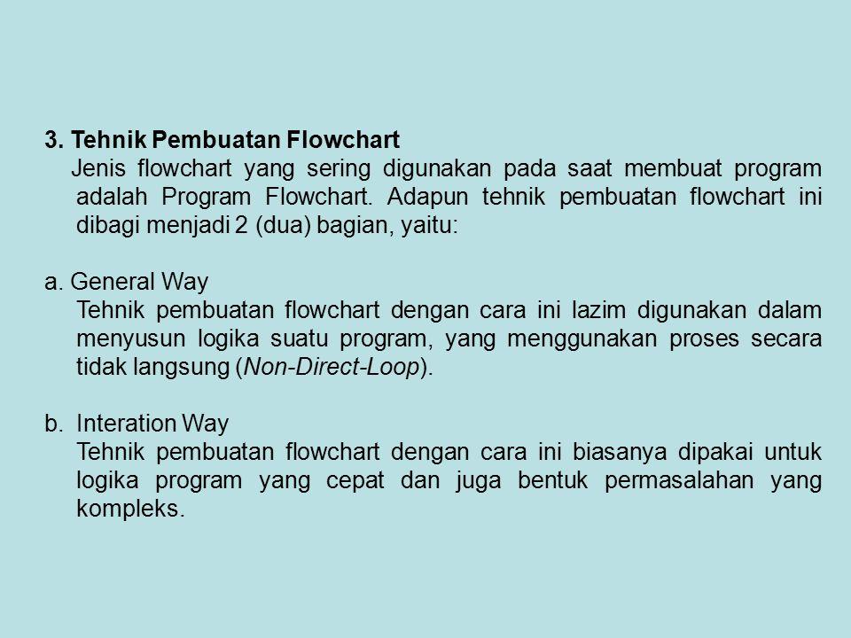 3. Tehnik Pembuatan Flowchart Jenis flowchart yang sering digunakan pada saat membuat program adalah Program Flowchart. Adapun tehnik pembuatan flowch