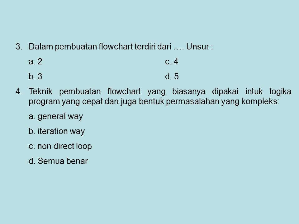 3.Dalam pembuatan flowchart terdiri dari …. Unsur : a. 2c. 4 b. 3d. 5 4.Teknik pembuatan flowchart yang biasanya dipakai intuk logika program yang cep