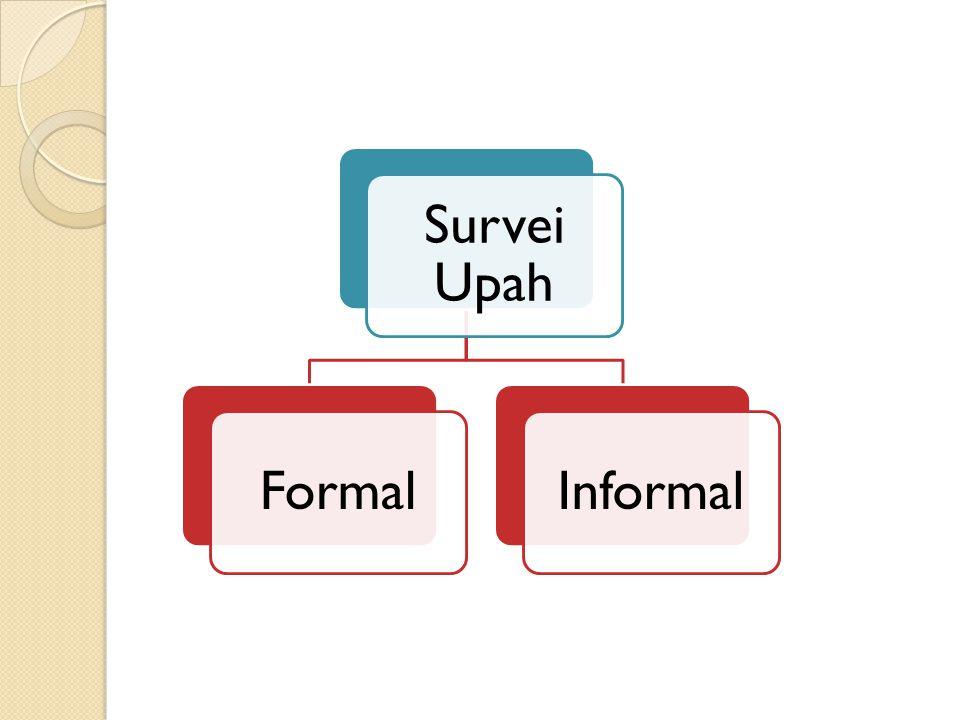 Survei Upah FormalInformal
