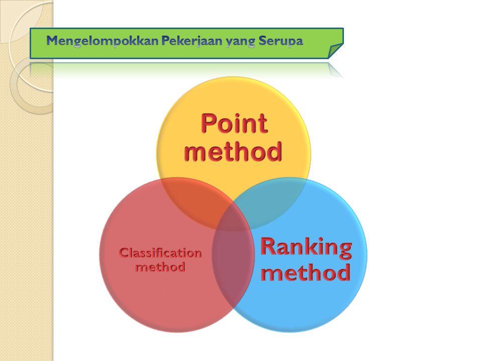 Tabel Metode Pemeringkatan