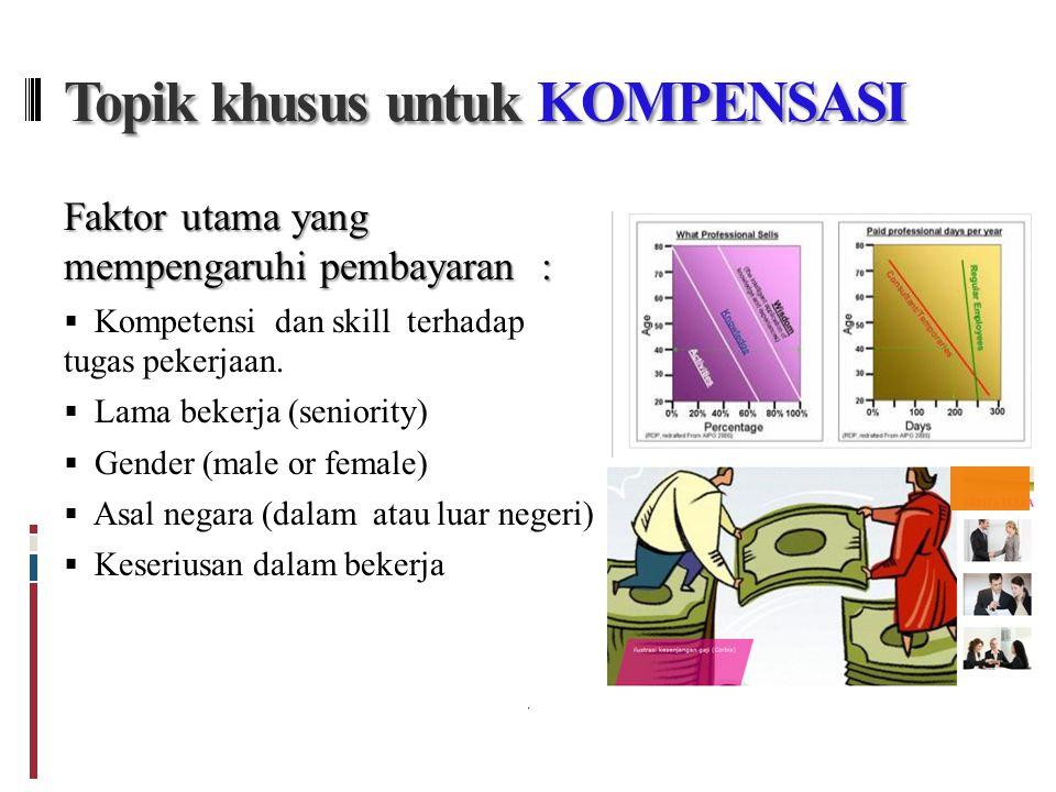Topik khusus untuk KOMPENSASI Faktor utama yang mempengaruhi pembayaran :  Kompetensi dan skill terhadap tugas pekerjaan.