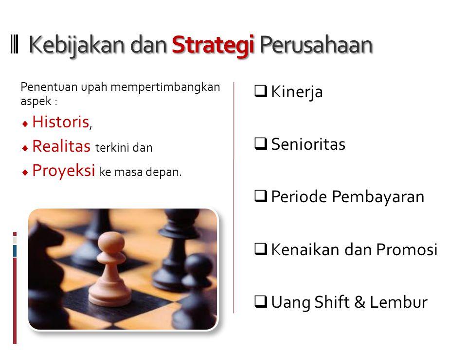 Kebijakan dan Strategi Perusahaan Penentuan upah mempertimbangkan aspek :  Historis,  Realitas terkini dan  Proyeksi ke masa depan.