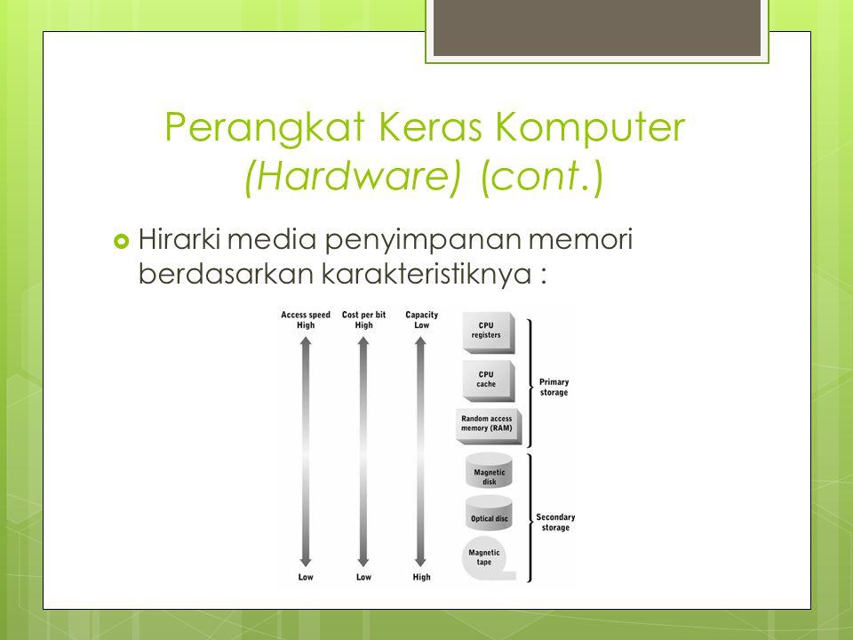 Perangkat Keras Komputer (Hardware) (cont.)  Hirarki media penyimpanan memori berdasarkan karakteristiknya :