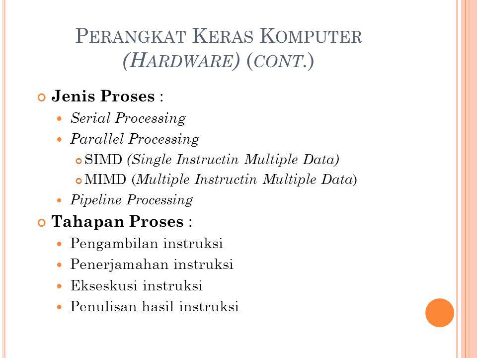 P ERANGKAT K ERAS K OMPUTER (H ARDWARE ) ( CONT. ) Jenis Proses : Serial Processing Parallel Processing SIMD (Single Instructin Multiple Data) MIMD (