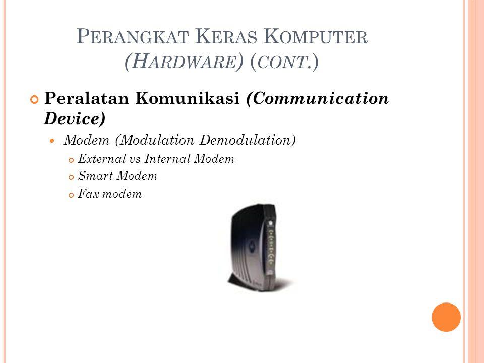 P ERANGKAT K ERAS K OMPUTER (H ARDWARE ) ( CONT. ) Peralatan Komunikasi (Communication Device) Modem (Modulation Demodulation) External vs Internal Mo
