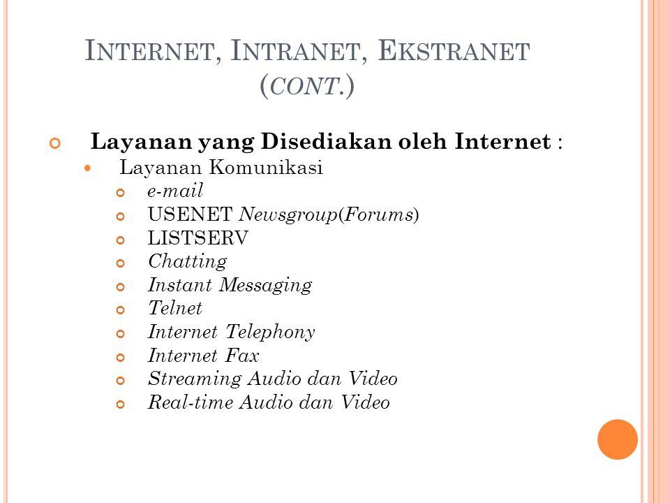 I NTERNET, I NTRANET, E KSTRANET ( CONT. ) Layanan yang Disediakan oleh Internet : Layanan Komunikasi e-mail USENET Newsgroup ( Forums ) LISTSERV Chat