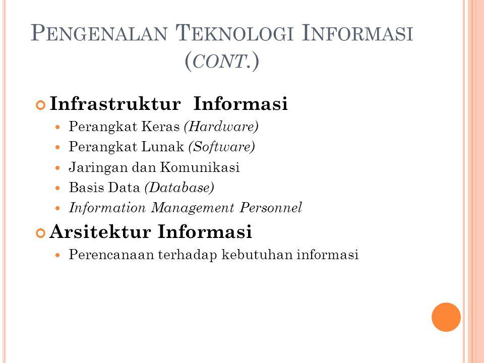 P ENGENALAN T EKNOLOGI I NFORMASI ( CONT. ) Infrastruktur Informasi Perangkat Keras (Hardware) Perangkat Lunak (Software) Jaringan dan Komunikasi Basi