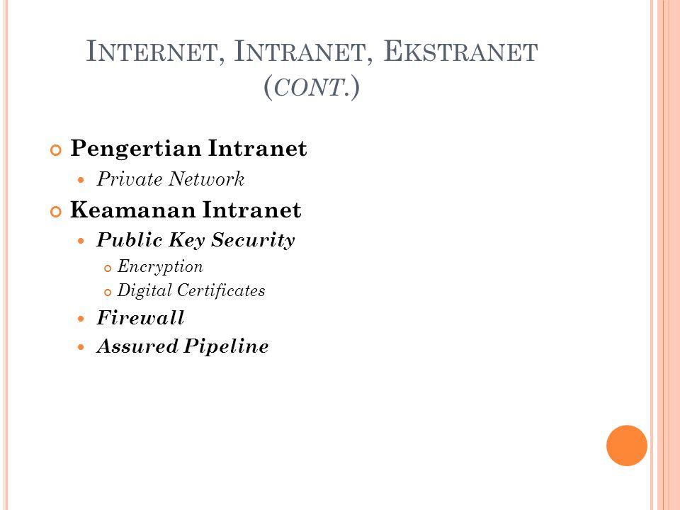 I NTERNET, I NTRANET, E KSTRANET ( CONT. ) Pengertian Intranet Private Network Keamanan Intranet Public Key Security Encryption Digital Certificates F