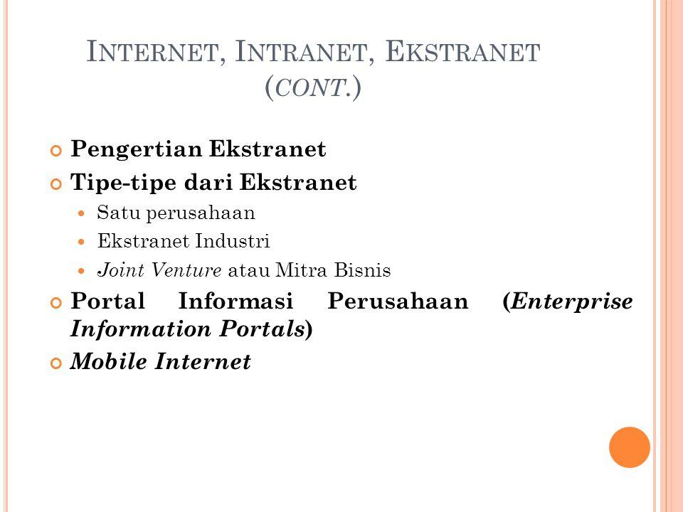 I NTERNET, I NTRANET, E KSTRANET ( CONT. ) Pengertian Ekstranet Tipe-tipe dari Ekstranet Satu perusahaan Ekstranet Industri Joint Venture atau Mitra B