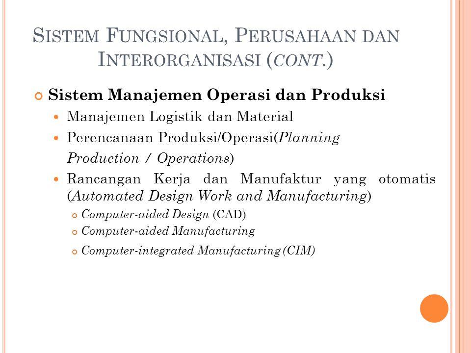 S ISTEM F UNGSIONAL, P ERUSAHAAN DAN I NTERORGANISASI ( CONT. ) Sistem Manajemen Operasi dan Produksi Manajemen Logistik dan Material Perencanaan Prod