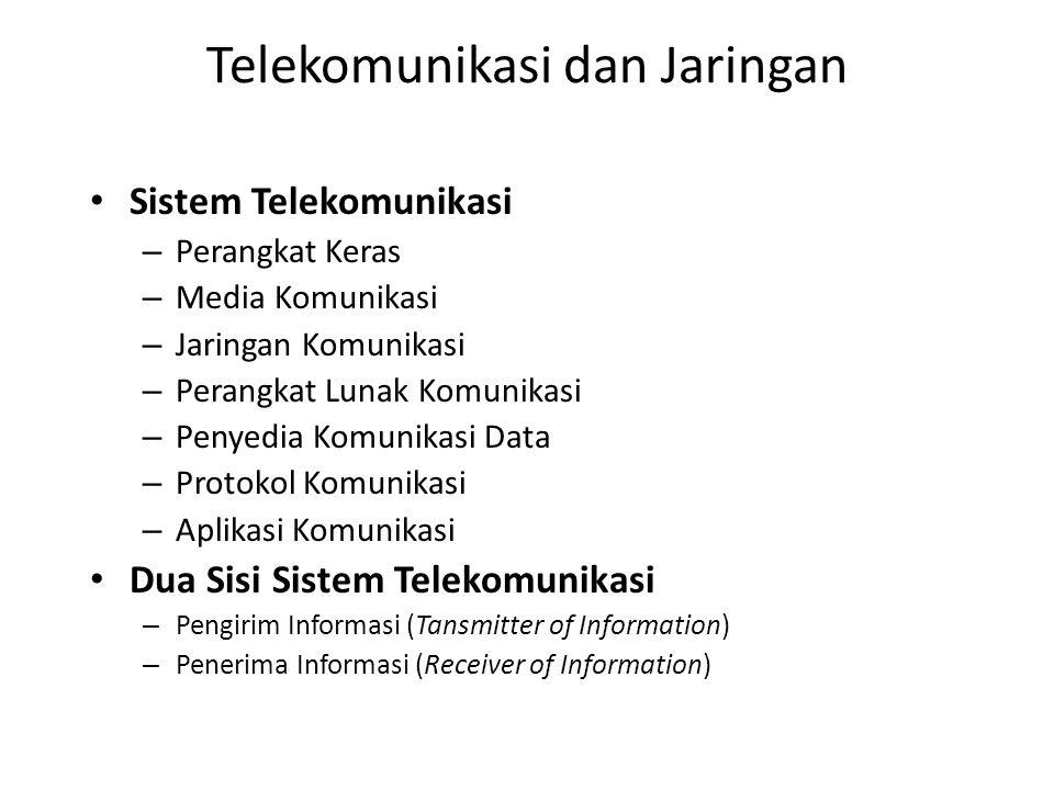 Telekomunikasi dan Jaringan Sistem Telekomunikasi – Perangkat Keras – Media Komunikasi – Jaringan Komunikasi – Perangkat Lunak Komunikasi – Penyedia Komunikasi Data – Protokol Komunikasi – Aplikasi Komunikasi Dua Sisi Sistem Telekomunikasi – Pengirim Informasi (Tansmitter of Information) – Penerima Informasi (Receiver of Information)