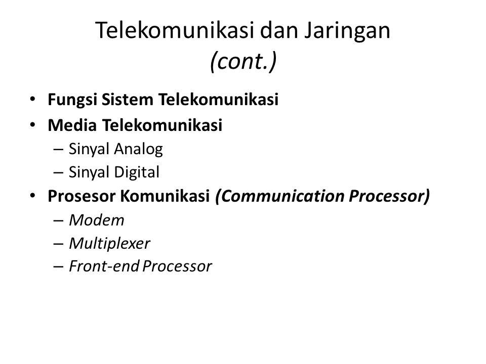 Telekomunikasi dan Jaringan (cont.) Fungsi Sistem Telekomunikasi Media Telekomunikasi –S–Sinyal Analog –S–Sinyal Digital Prosesor Komunikasi (Communication Processor) –M–Modem –M–Multiplexer –F–Front-end Processor