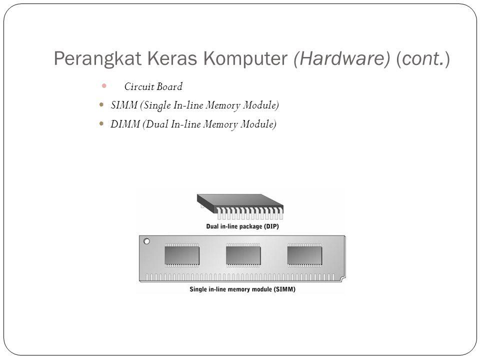 Perangkat Keras Komputer (Hardware) (cont.) Circuit Board SIMM (Single In-line Memory Module) DIMM (Dual In-line Memory Module)