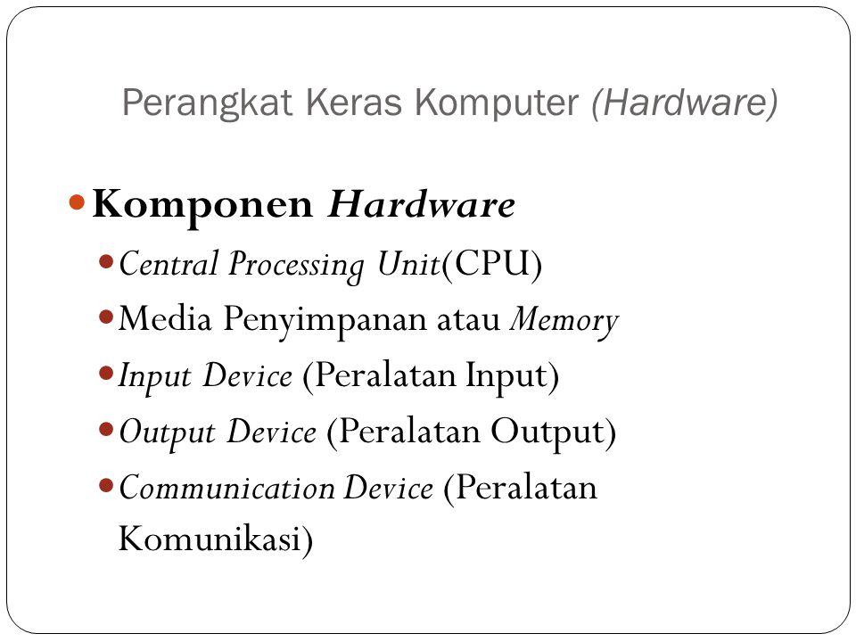 Perangkat Keras Komputer (Hardware) Komponen Hardware Central Processing Unit(CPU) Media Penyimpanan atau Memory Input Device (Peralatan Input) Output
