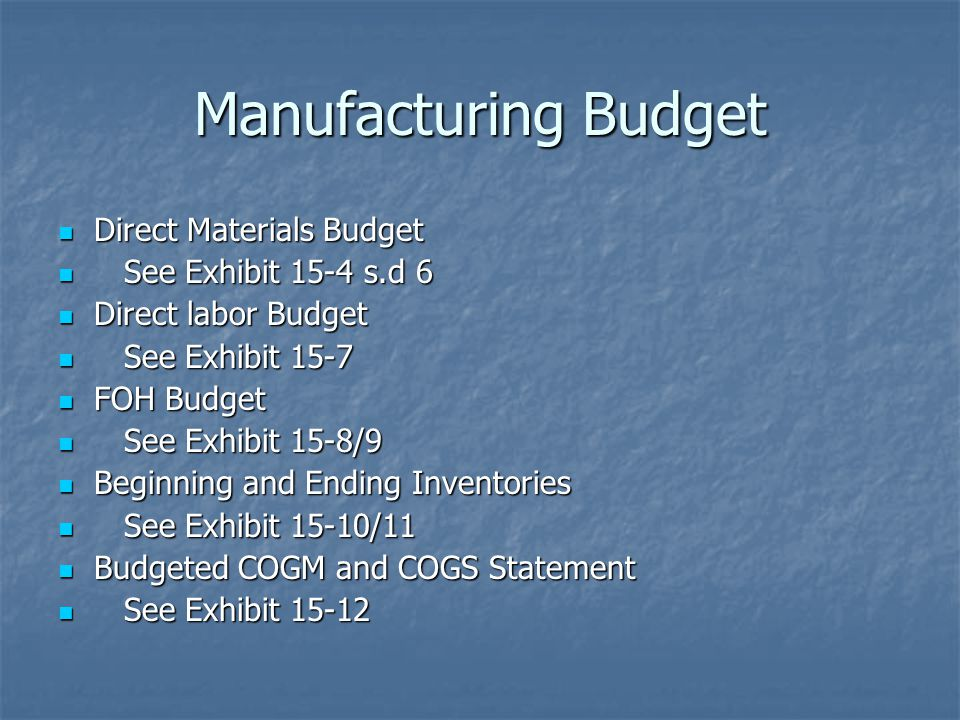 Manufacturing Budget Direct Materials Budget Direct Materials Budget See Exhibit 15-4 s.d 6 See Exhibit 15-4 s.d 6 Direct labor Budget Direct labor Bu