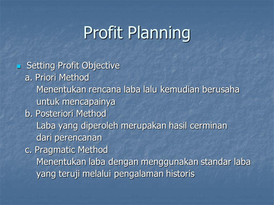 Profit Planning Setting Profit Objective Setting Profit Objective a. Priori Method a. Priori Method Menentukan rencana laba lalu kemudian berusaha Men